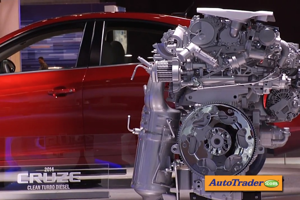 2013 Chicago Auto Show: Top Green Cars - Video