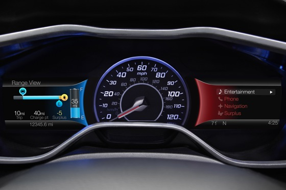 Ford Seeks Driver Opinion for Focus Electric Display