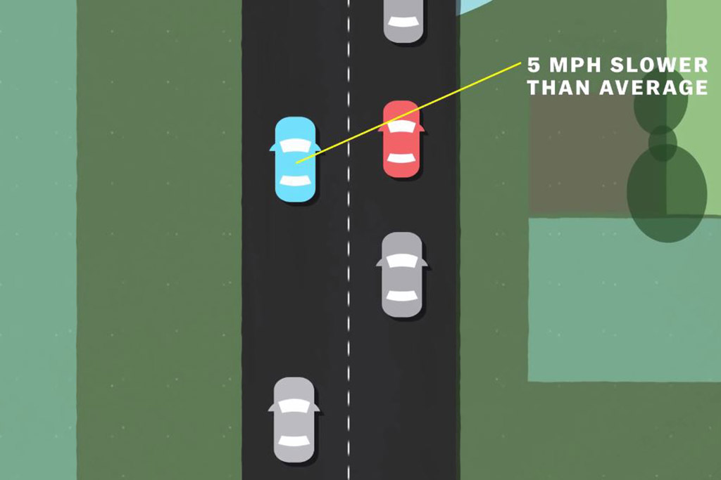 Please Watch this Video About Using the Passing Lane