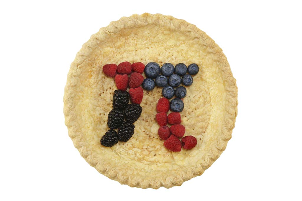 Easy as Pi: 5 Cars for $31,415 on Pi Day