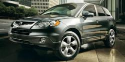 Buy a all Acura RDX