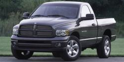Acura Memphis on Buy A Used Dodge Ram 1500 Truck In Your City   Autotrader Com