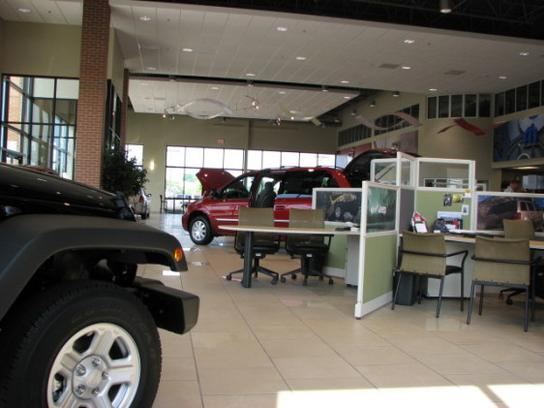 Used Car Dealers In Grandville Mi