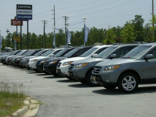 Buy Used Car In Columbia Sc