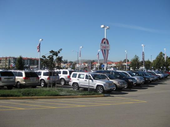 Honda Dublin Car Dealers