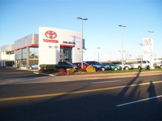 Kent Ohio Used Car Dealers
