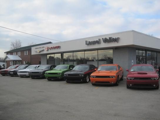 Laurel Valley Motors Car Dealership In Latrobe Pa 15650