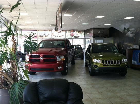 Used Car Dealers In Dover Delaware