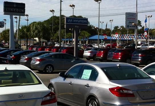 Used Cars Dealers In Panama City Fl