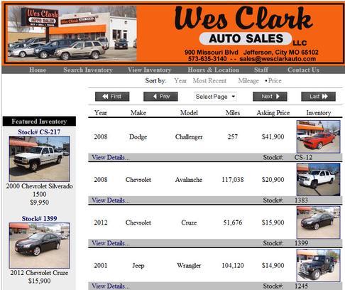 Used Car Dealers Jefferson City Missouri