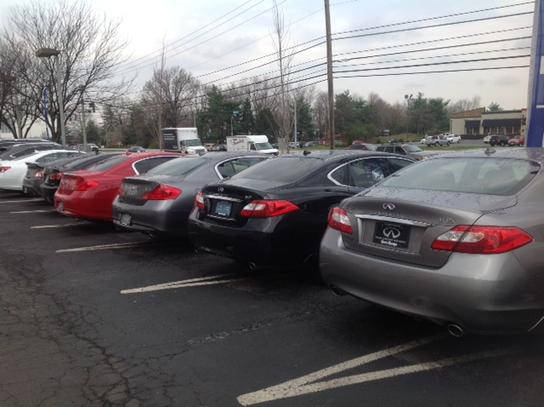 Sam Swope Car Dealership Louisville Ky