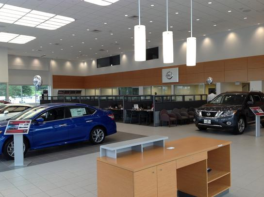 Car Dealership Wilmington Nc Jobs