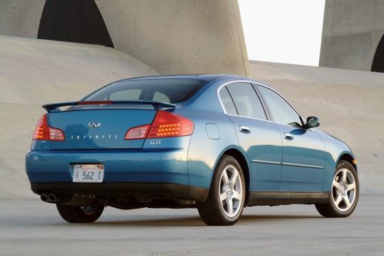 2003 2006 infiniti g35 sedan used car review autotrader. Black Bedroom Furniture Sets. Home Design Ideas