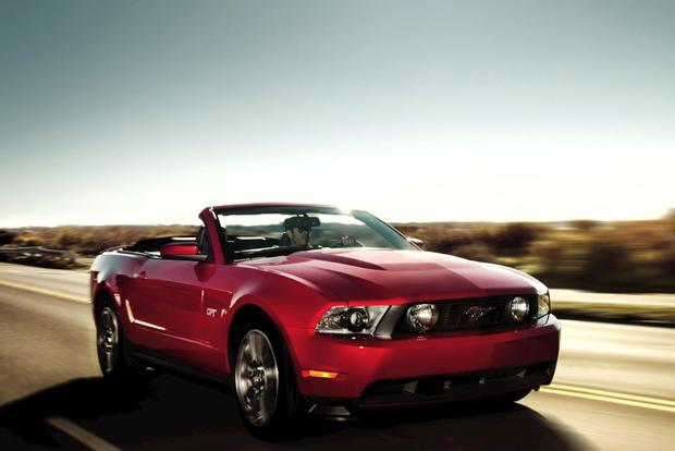 Convertible Deals: April 2013