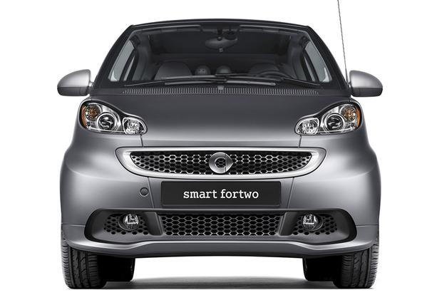 2015 vs. 2016 smart fortwo: What's the Difference? featured image large thumb3